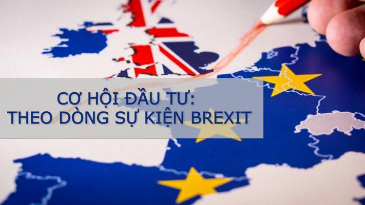 Đầu tư theo Brexit